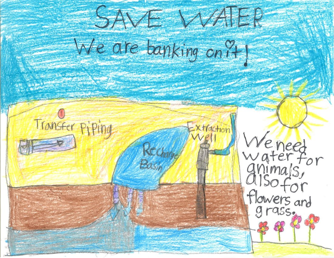 Poster Contest Kern County Water Agency